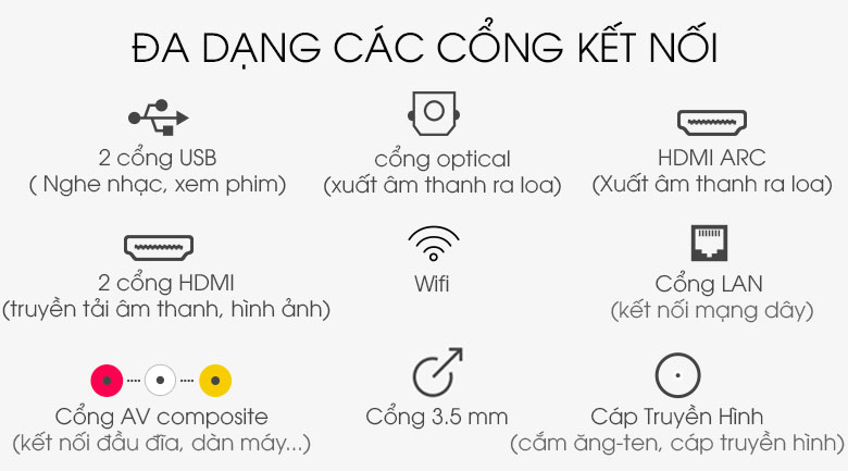 Android Tivi TCL 4K 55 inch L55C8 - cổng kết nối