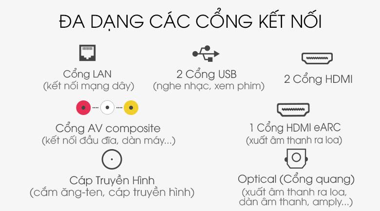 Tivi QLED Samsung 4K 55 inch QA55Q60T - Đa dạng cổng kết nối