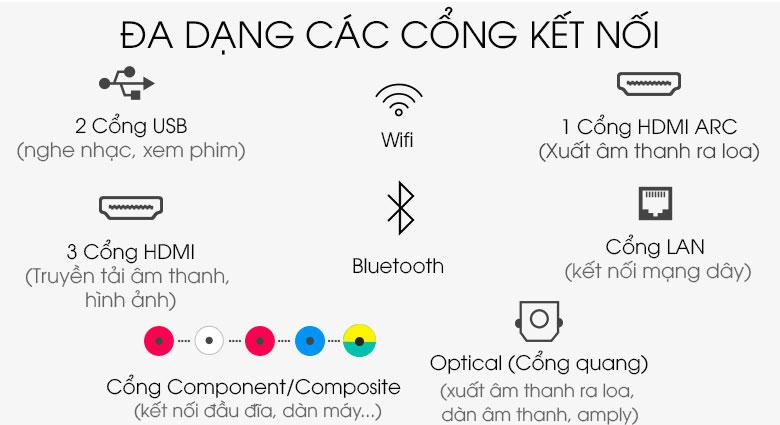 Smart Tivi QLED Samsung 4K 55 inch QA55Q60T - cổng kết nối