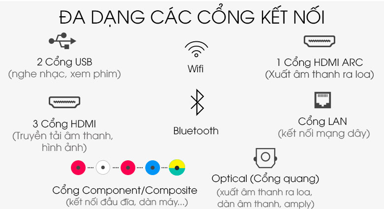 Cổng kết nối-trình chiếu-Smart Tivi QLED Samsung 4K 65 inch QA65Q60T