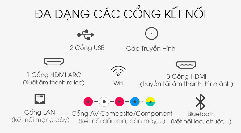 Smart Tivi QLED Samsung 8K 75 inch QA75Q800T - Cổng kết nối