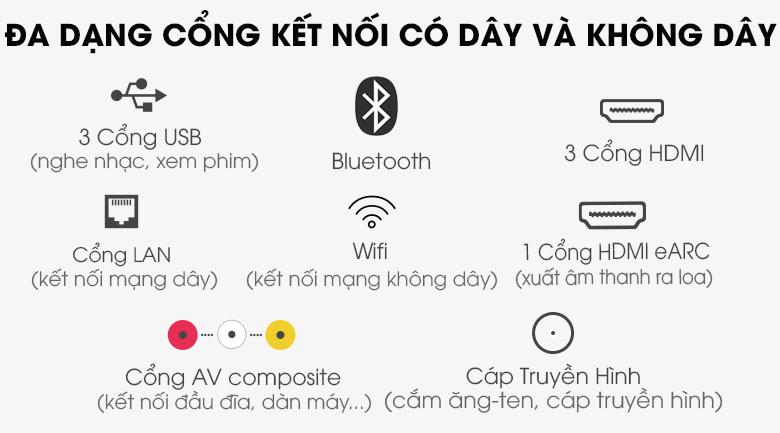 Smart Tivi QLED Samsung 4K 65 inch QA65Q95T - Cổng kết nối