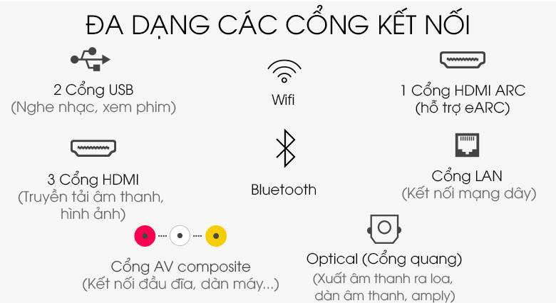 Cổng kết nối-Smart Tivi QLED Samsung 4K 85 inch QA85Q80T
