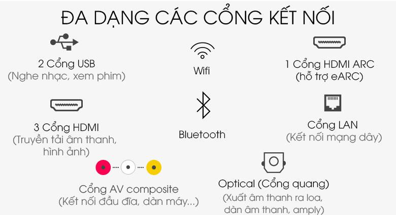 Cổng kết nối - Smart Tivi QLED Samsung 4K 65 inch QA65Q80T