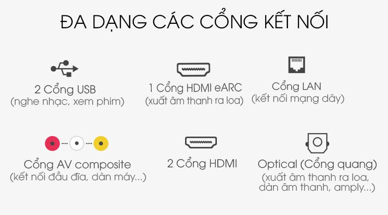 Tivi Samsung 4K 43 inch UA43TU8100 - Cổng kết nối đa dạng
