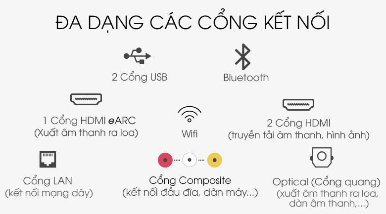 Smart Tivi Samsung 4K 65 inch UA65TU8500 - Đa dạng cổng kết nối