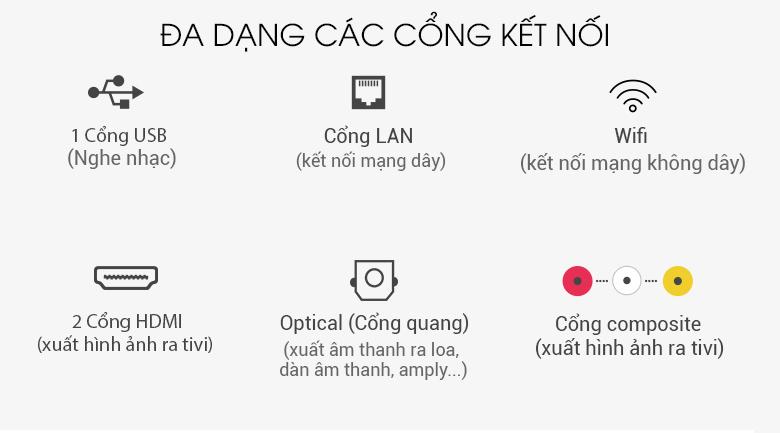 Smart Tivi Samsung 43 inch UA43T6000 - Các cổng kết nối