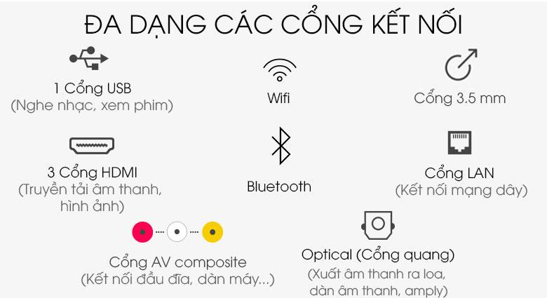 Cổng kết nối - Android Tivi Casper 55 inch 55UG6000