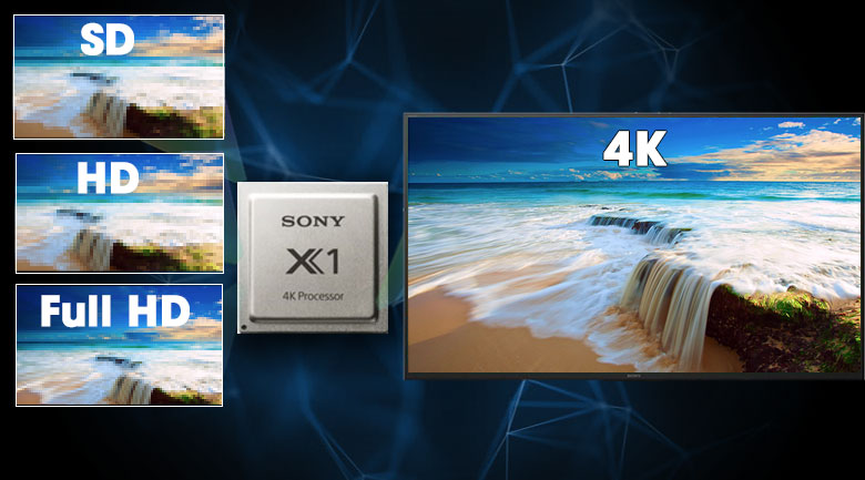 Android Tivi Sony 4K 43 inch KD-43X7500H - Chip xử lý X1 4K Processor