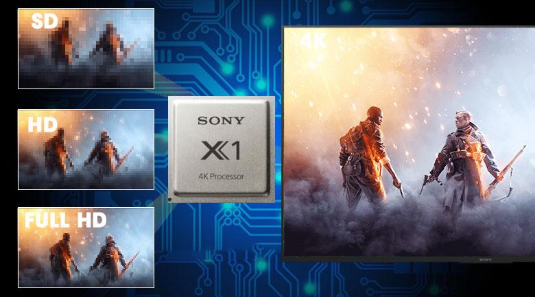 Chip xử lý X1 4K Processor