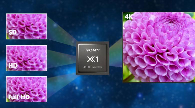 X1 4K processor-Android Tivi Sony 4K 49 inch KD-49X8000H
