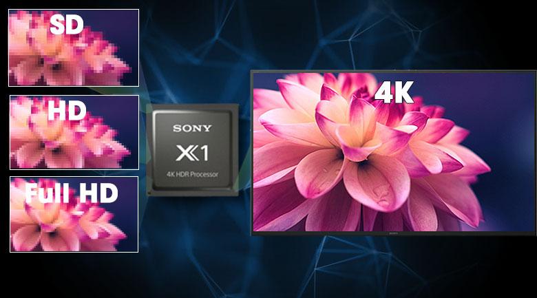 Android Tivi Sony 4K 55 inch KD-55X8000H -  Bộ xử lí chip X1 4K HDR Processor
