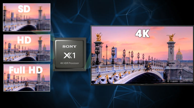 Android Tivi Sony 4K 65 inch KD-65X8000H - bộ xử lí chip X1 4K HDR Processor