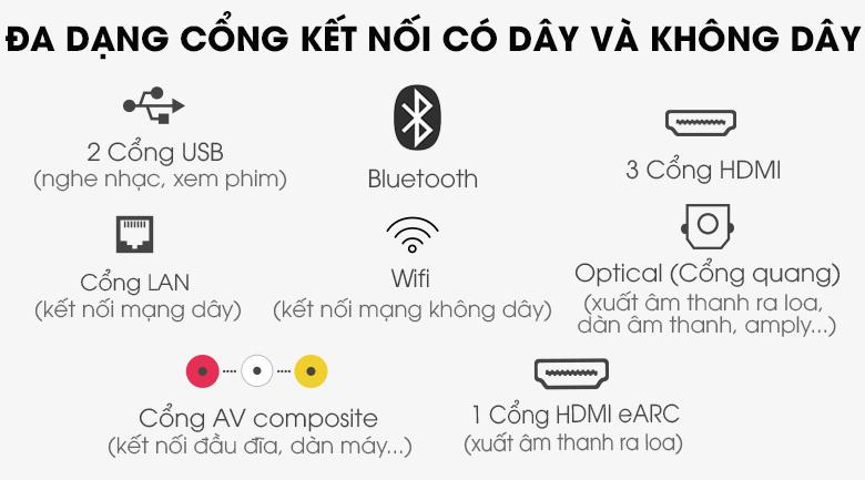 Smart Tivi QLED Samsung 4K 55 inch QA55LS03T - Cổng kết nối