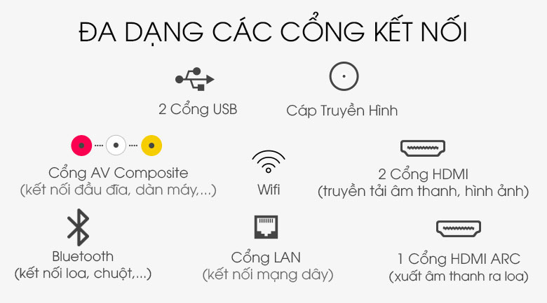 Android Tivi QLED TCL 4K 50 inch 50Q716: Cổng kết nối