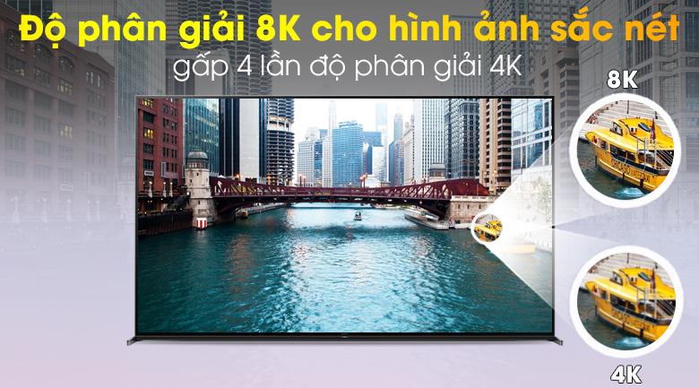 Android Tivi Sony 8K 85 inch KD-85Z8H - Độ phân giải 8K