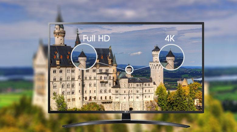 Smart Tivi LG 4K 65 inch 65UN7400PTA - Độ phân giải Ultra HD 4K