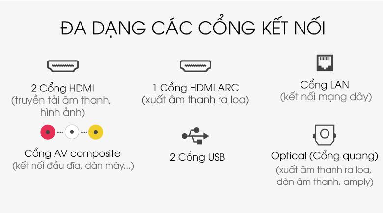 Smart Tivi LG 4K 65 inch 65UN7400PTA - Đa dạng các cổng kết nối