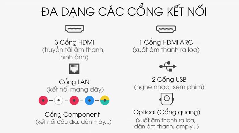 Smart Tivi LG 4K 65 inch 65NANO81TNA - Đa dạng các cổng kết nối
