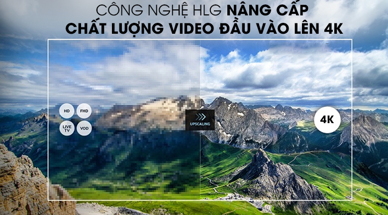 Smart Tivi LG 4K 65 inch 65NANO81TNA - Công nghệ HLG cho phép nâng cấp chất lượng video đầu vào lên gần với 4K