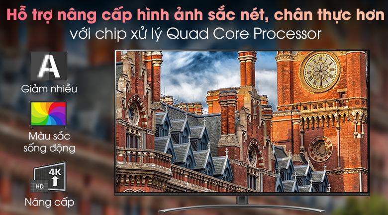 Smart Tivi LG 4K 65 inch 65NANO81TNA - Chip Quad Core Processor