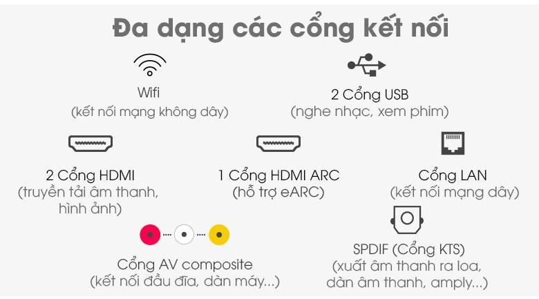 Smart Tivi LG 4K 43 inch 43UN7290PTF - Hỗ trợ đa dạng các cổng kết nối