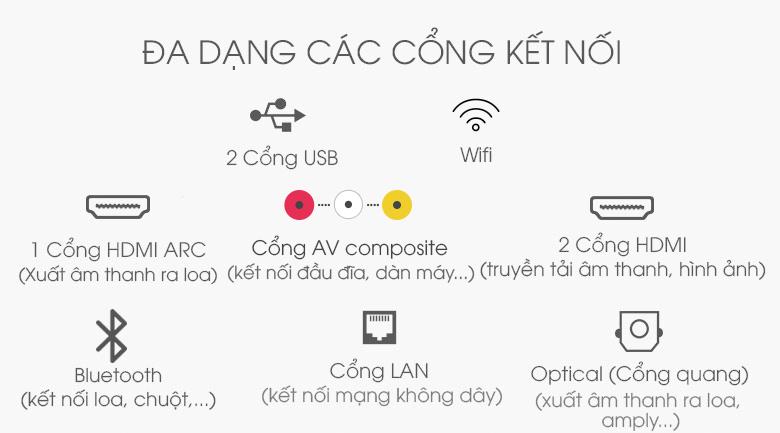 Smart Tivi LG 4K 65 inch 65UN7290PTF - Hỗ trợ đa dạng các cổng kết nối