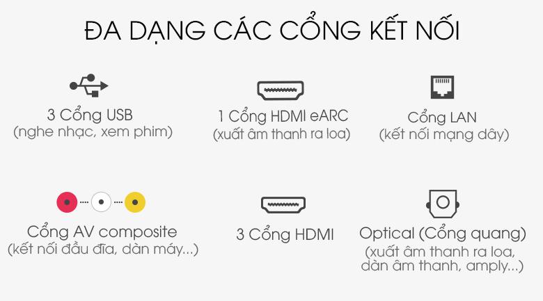 Smart Tivi OLED LG 4K 55 inch 55BXPTA - Hỗ trợ đa dạng cổng kết nối