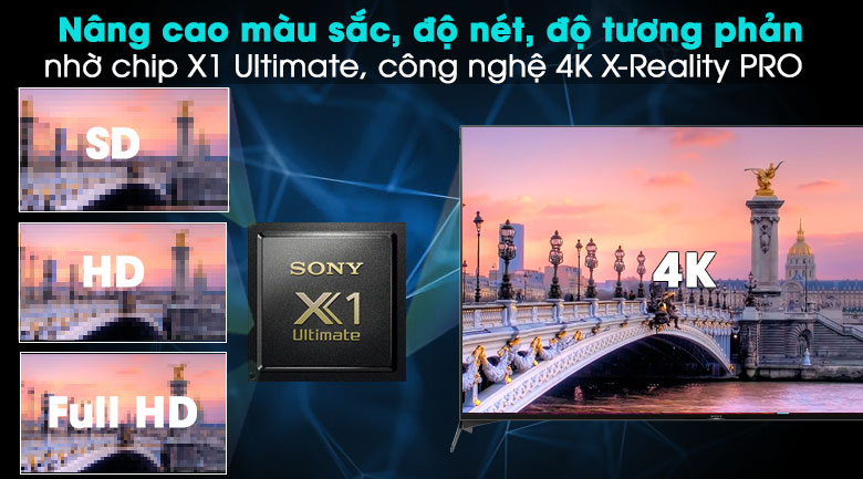 Android Tivi Sony 4K 65 inch KD-65X9500H - Chip xử lý X1 Ultimate