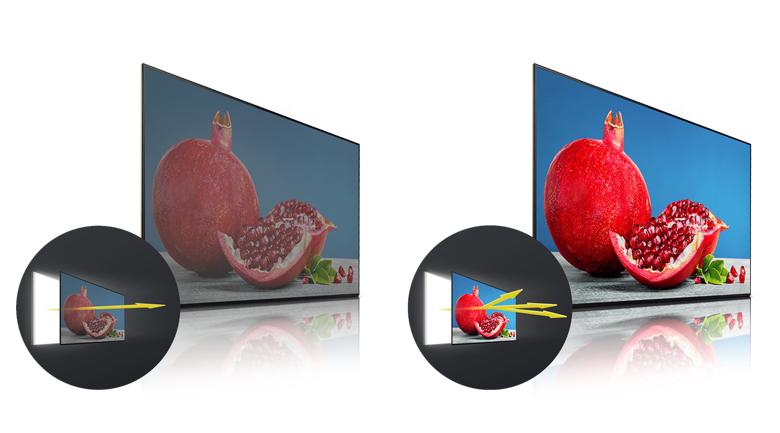 Android Tivi Sony 4K 65 inch KD-65X9500H - X-Wide Angle giúp đảm bảo hình ảnh hiển thị đẹp tại mọi góc nhìn