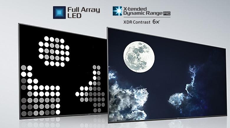 Android Tivi Sony 4K 65 inch KD-65X9500H - Công nghệ đèn nền Full Array LED