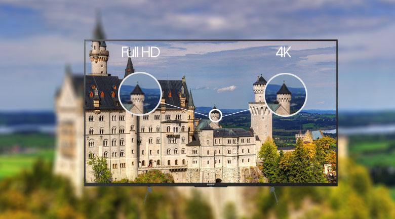 Android Tivi Sony 4K 43 inch KD-43X8500H/S - Độ phân giải Ultra HD 4K