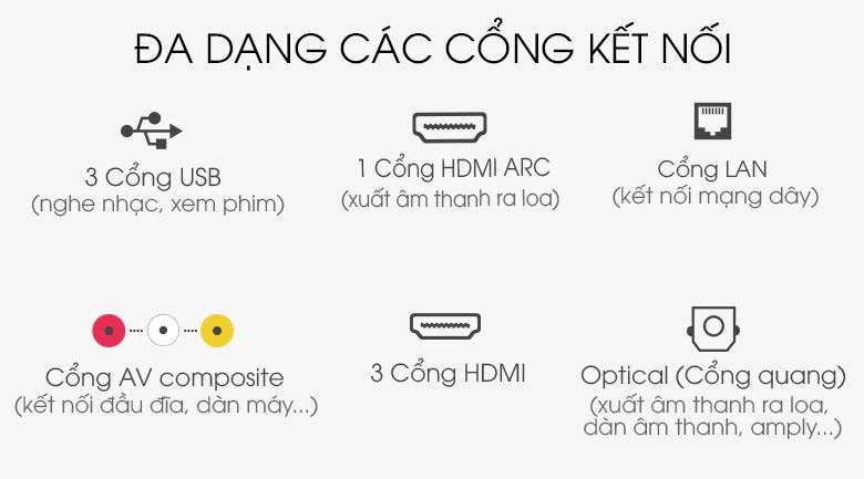 Tivi Sony 4K 43 inch KD-43X8500H/S - Đa dạng các cổng kết nối