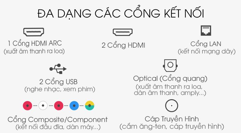 Smart Tivi LG 4K 49 inch 49UN7290PTF - Đa dạng cổng kết nối