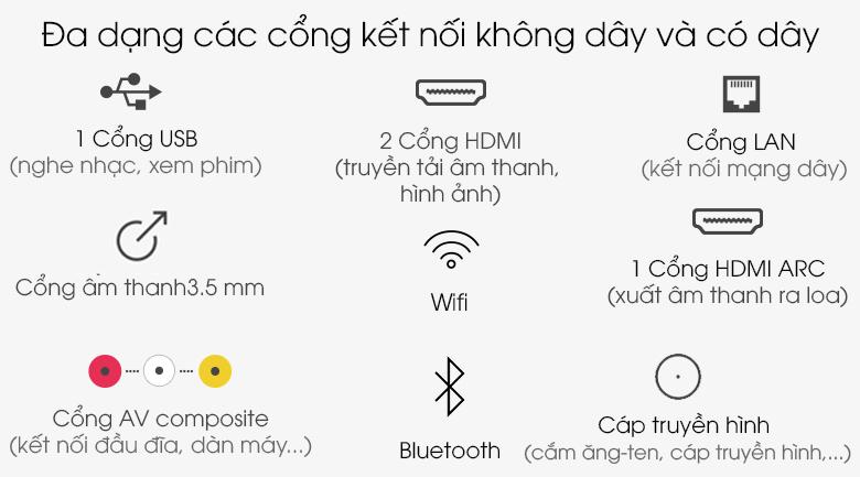 Đa dạng các cổng kết nối - Android Tivi TCL 4K 43 inch 43P615