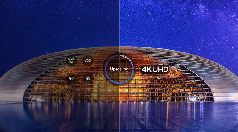4K UHD Upscaling - Android Tivi TCL 4K 55 inch 55P615