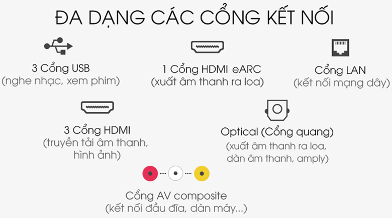Cổng kết nối - Android Tivi Sony 4K 49 inch KD-49X8500H