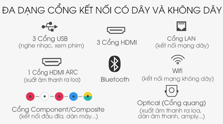 Smart Tivi NanoCell LG 4K 55 inch 55NANO86TNA - Đa dạng cổng kết nối