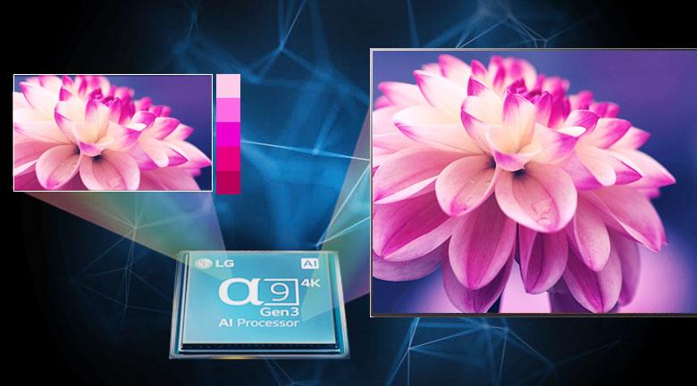 Smart Tivi OLED LG 4K 55 inch 55GXPTA - Chip xử lý thông minh α9 Gen 3