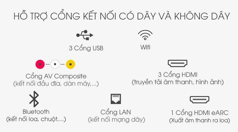 Smart Tivi OLED LG 4K 65 inch 65GXPTA - Kết nối được nhiều thiết bị