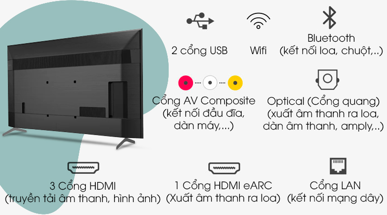 Android Tivi Sony 4K 55 inch KD-55X9000H/S - Kết nối