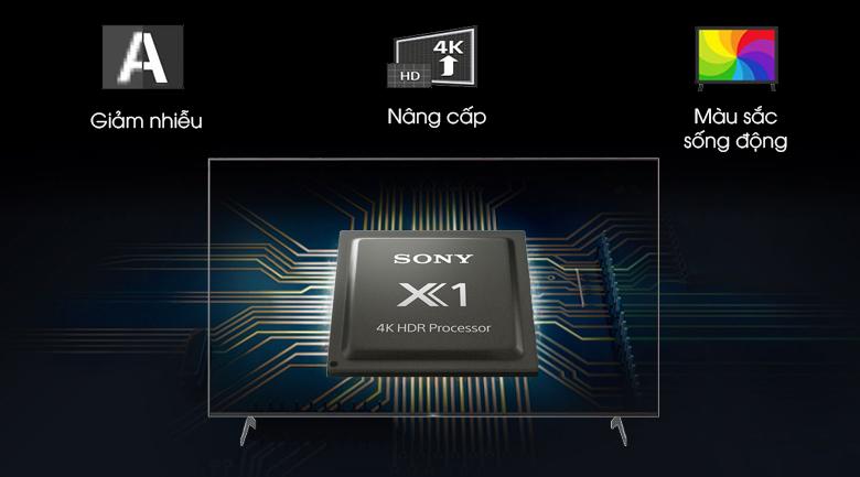 Android Tivi Sony 4K 75 inch KD-75X9000H - Chip xử lý hình ảnh