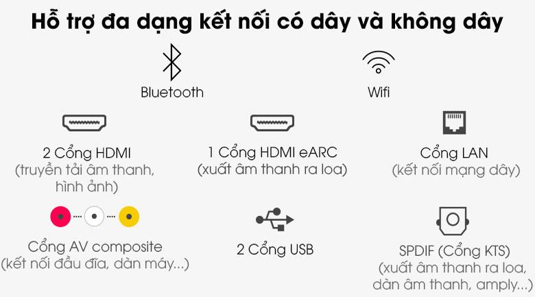 Smart Tivi LG 4K 55 inch 55UN7000PTA - Cổng kết nối