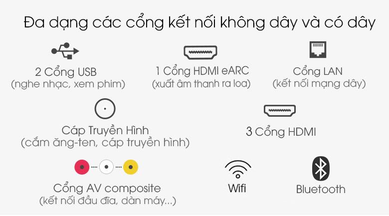 Smart Tivi QLED Samsung 4K 55 inch QA55LS01T - Trang bị nhiều cổng kết nối thông dụng