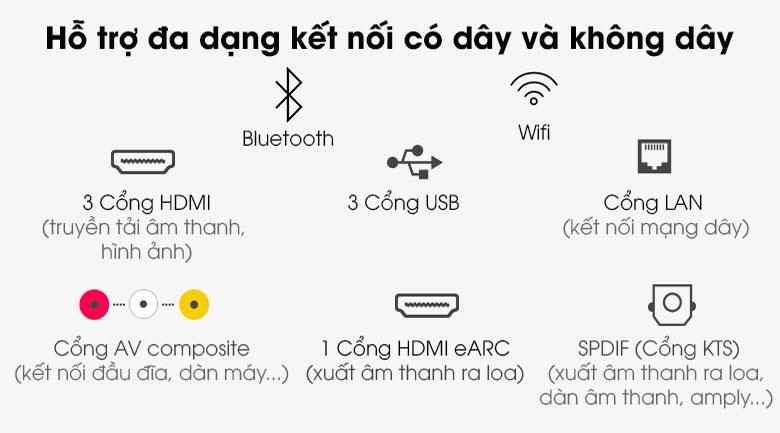 Smart Tivi NanoCell LG 8K 75 inch 75NANO95TNA  - Cổng kết nối