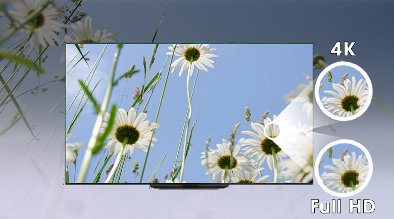 Android Tivi OLED Sony 4K 77 inch KD-77A9G - Ultra HD 4K