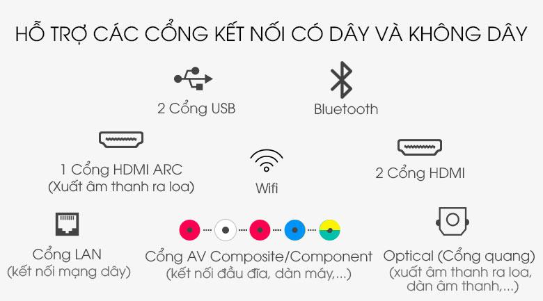 Smart Tivi NanoCell LG 4K 65 inch 65NANO79TND - Cổng kết nối