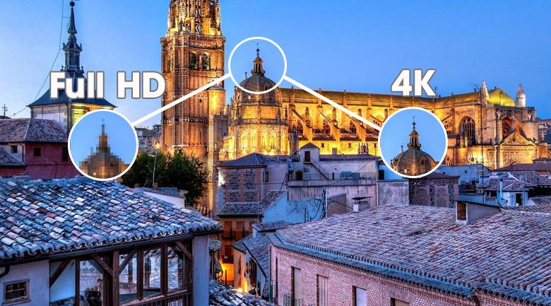 Độ phân giải cao Ultra HD 4K - Smart Tivi Samsung 4K 65 inch UA65TU8000