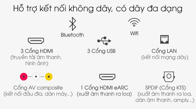 Smart Tivi OLED LG 8K 77 inch 77ZXPTA - Kết nối nhiều thiết bị với cổng kết nối có dây và không dây đa dạng