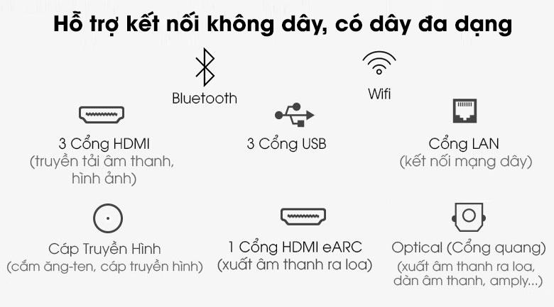 Tivi Neo QLED 8K Samsung QA65QN900A - Kết nối đa nền tảng với hệ thống kết nối không dây và có dây đa dạng